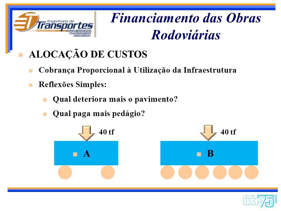 Financiamento das Obras Rodoviárias