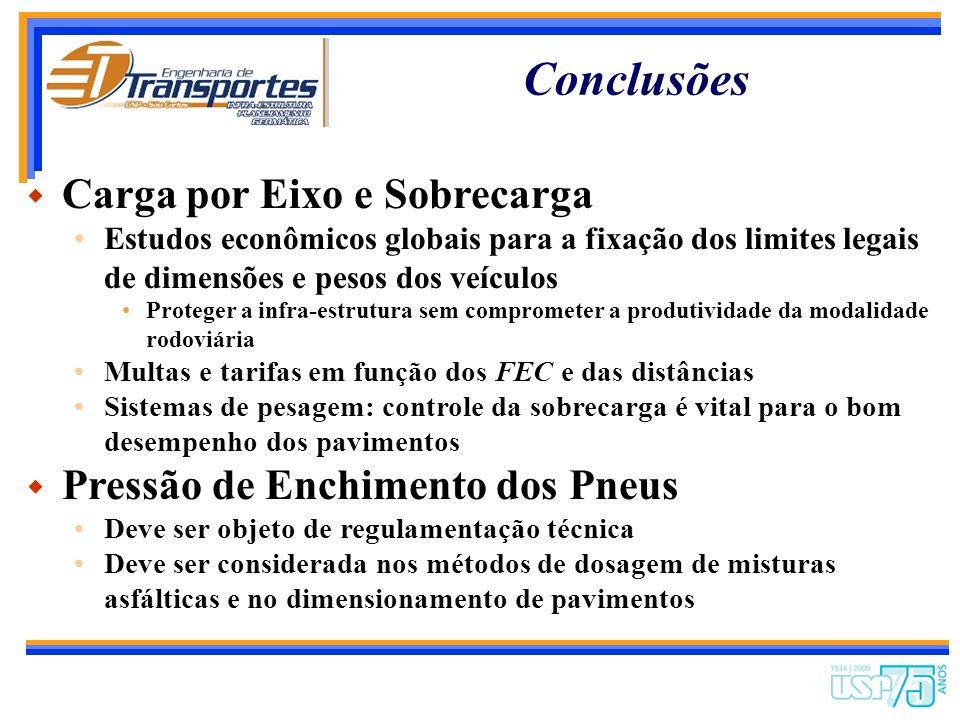 Conclusões Carga por Eixo e Sobrecarga Pressão de Enchimento dos Pneus