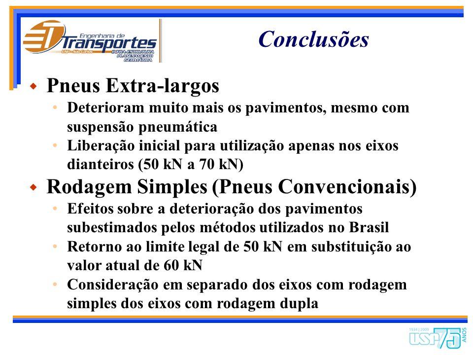 Conclusões Pneus Extra-largos Rodagem Simples (Pneus Convencionais)