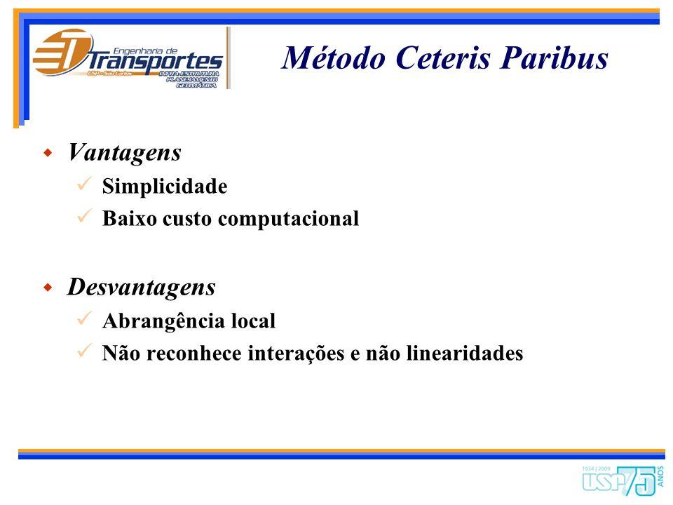 Método Ceteris Paribus
