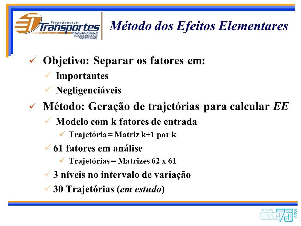 Método dos Efeitos Elementares