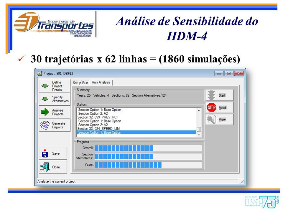 Análise de Sensibilidade do HDM-4