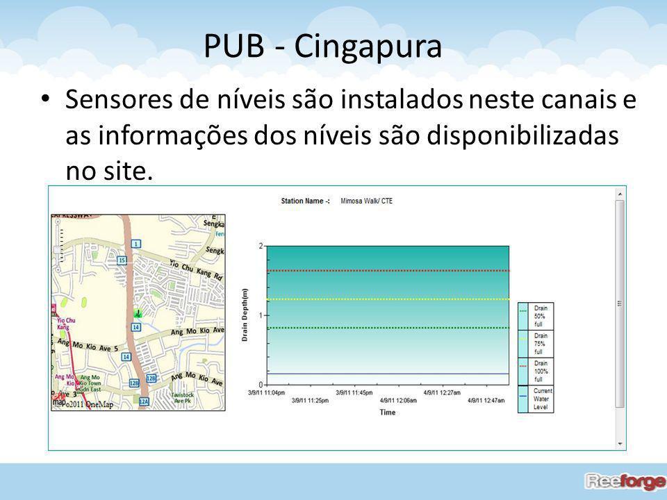 PUB - Cingapura Sensores de níveis são instalados neste canais e as informações dos níveis são disponibilizadas no site.