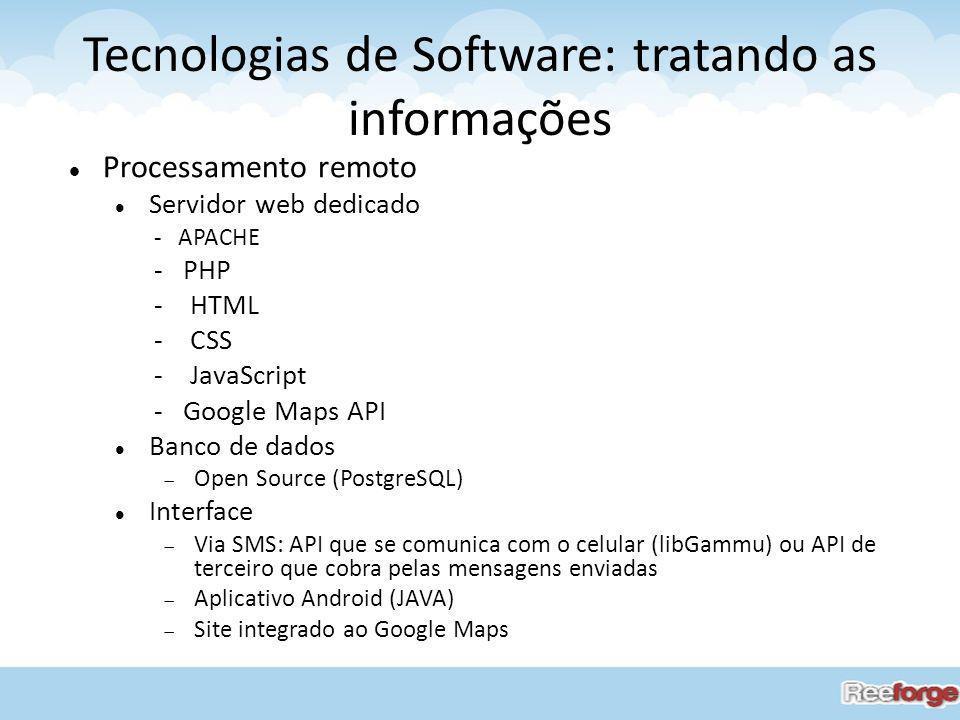 Tecnologias de Software: tratando as informações