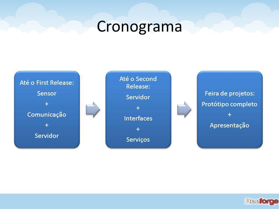 Cronograma Até o First Release: Sensor + Comunicação Servidor