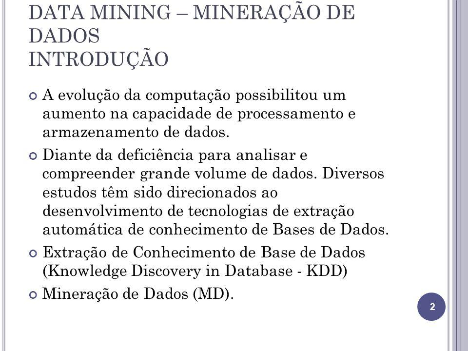 DATA MINING – MINERAÇÃO DE DADOS INTRODUÇÃO