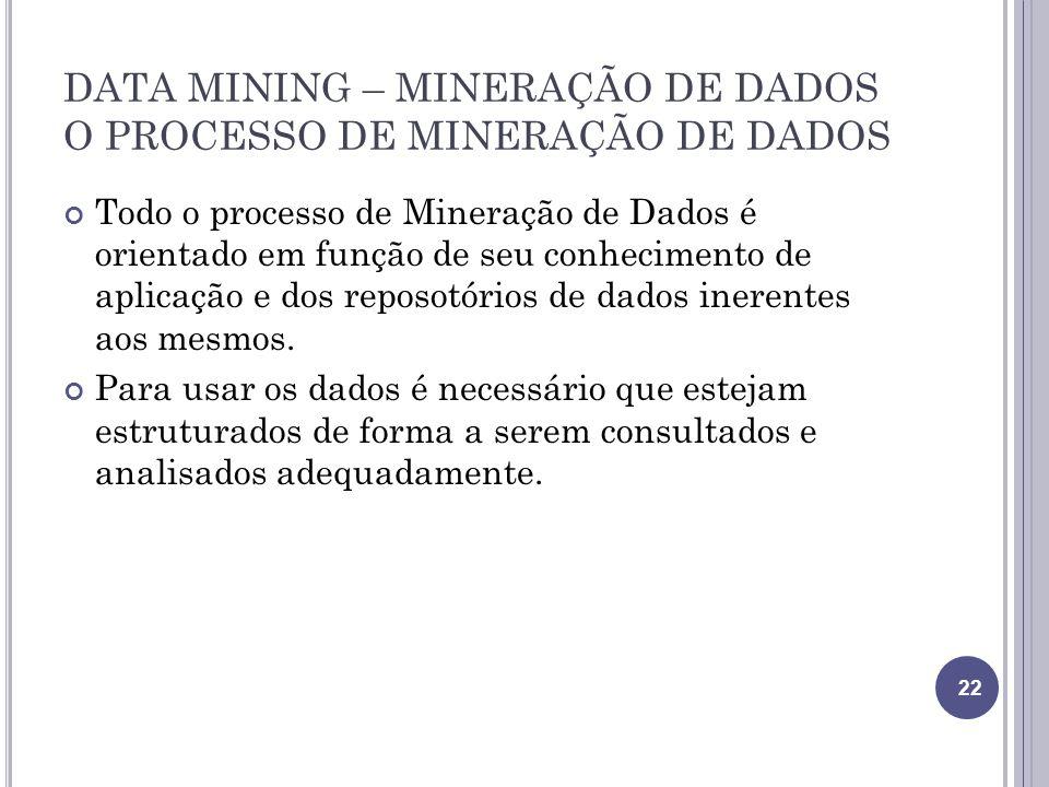 DATA MINING – MINERAÇÃO DE DADOS O PROCESSO DE MINERAÇÃO DE DADOS