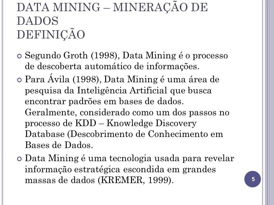 DATA MINING – MINERAÇÃO DE DADOS DEFINIÇÃO