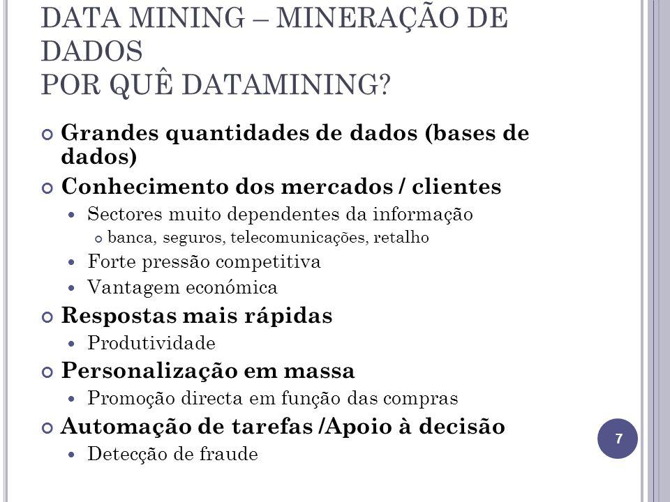 DATA MINING – MINERAÇÃO DE DADOS POR QUÊ DATAMINING