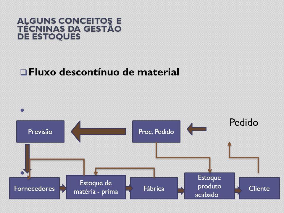 Alguns conceitos e técninas da gestão de estoques