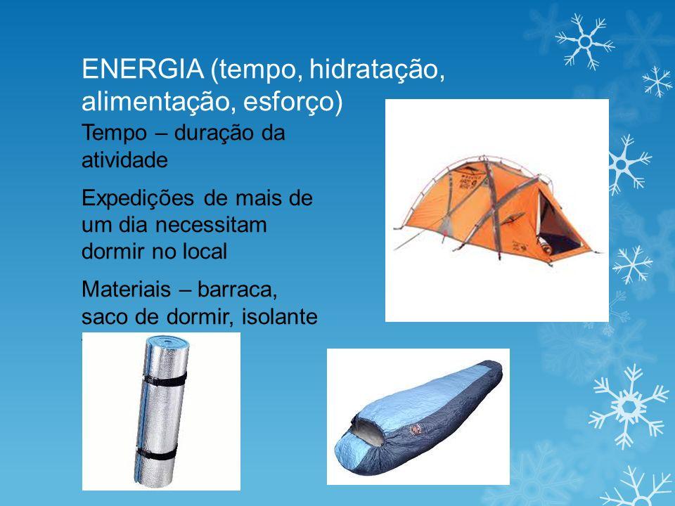 ENERGIA (tempo, hidratação, alimentação, esforço)