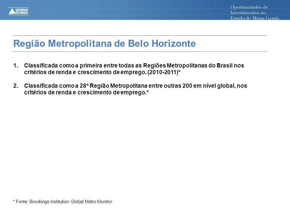 Região Metropolitana de Belo Horizonte