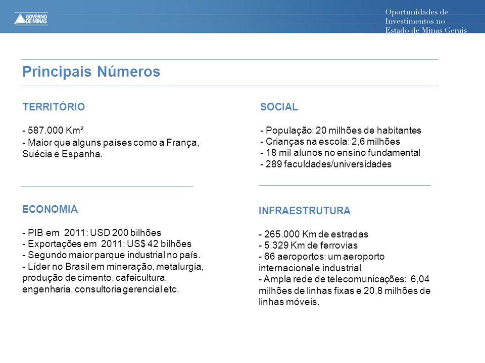 Principais Números TERRITÓRIO SOCIAL ECONOMIA INFRAESTRUTURA