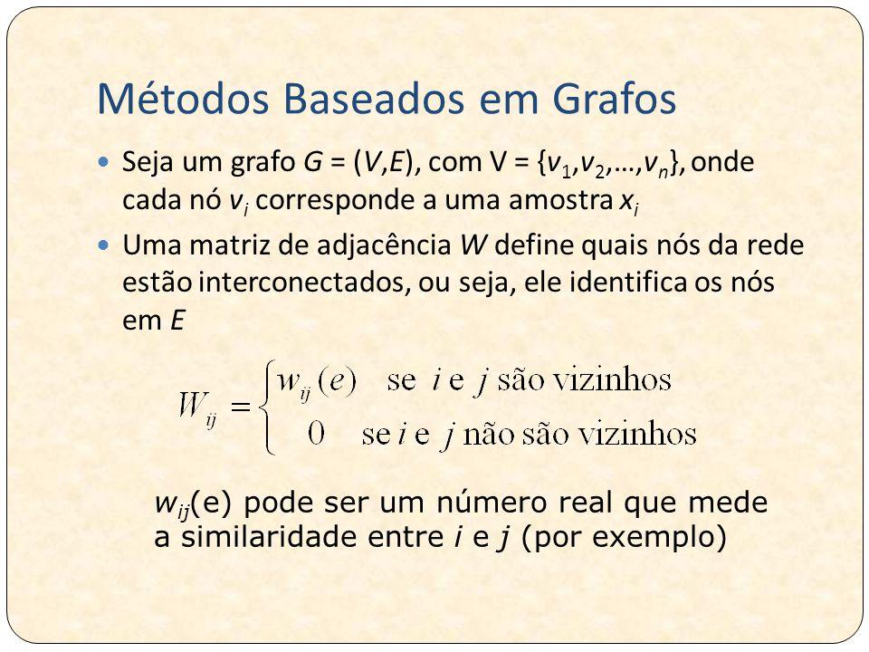Métodos Baseados em Grafos