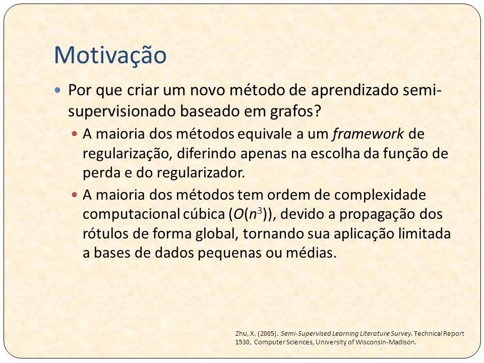 Motivação Por que criar um novo método de aprendizado semi- supervisionado baseado em grafos