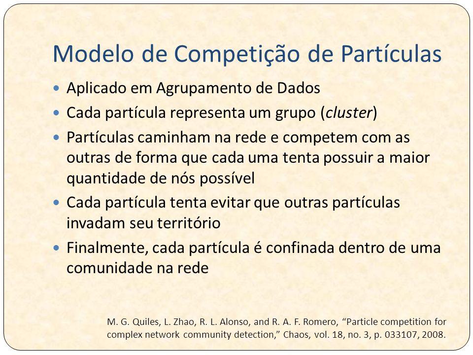 Modelo de Competição de Partículas