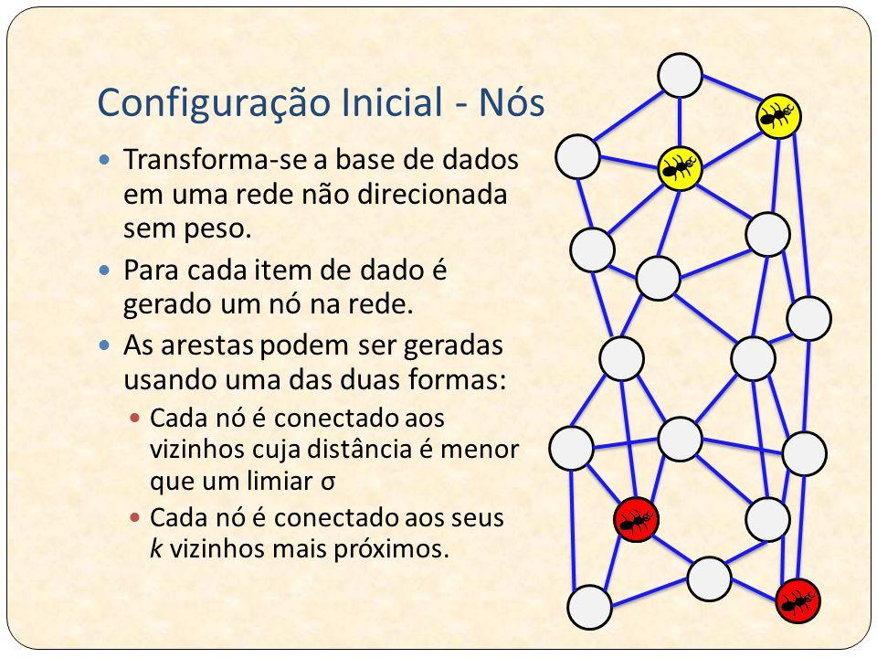 Configuração Inicial - Nós