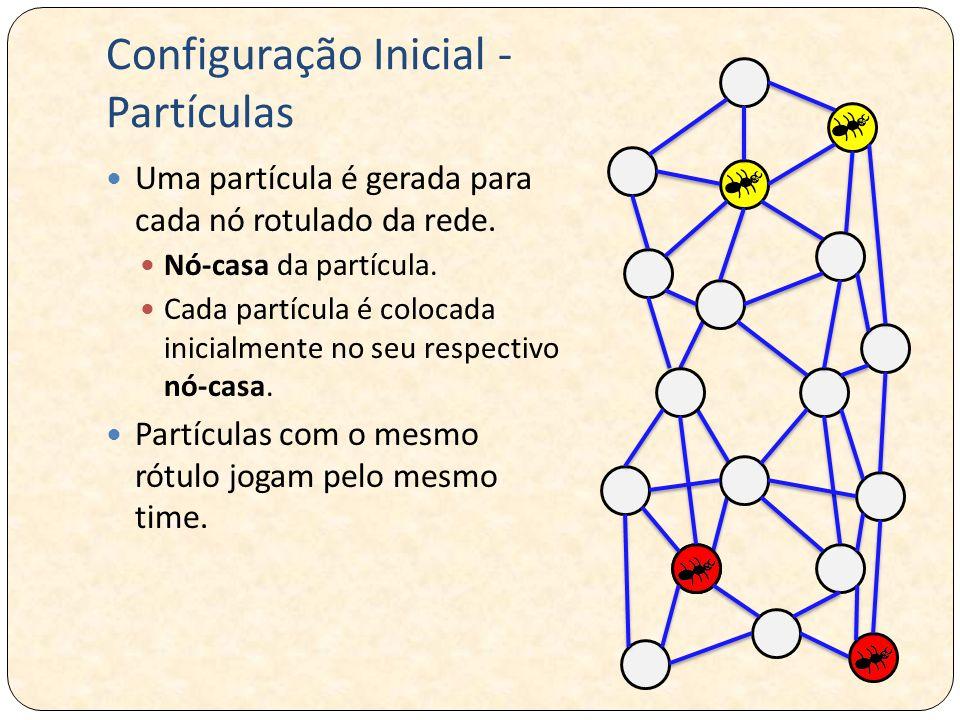 Configuração Inicial - Partículas