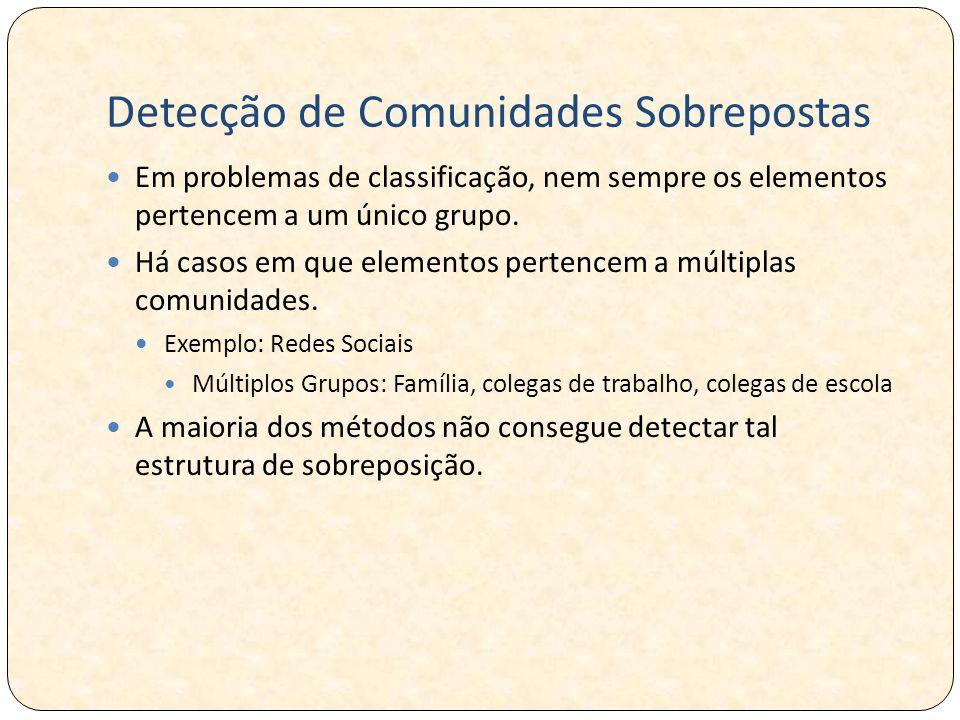 Detecção de Comunidades Sobrepostas
