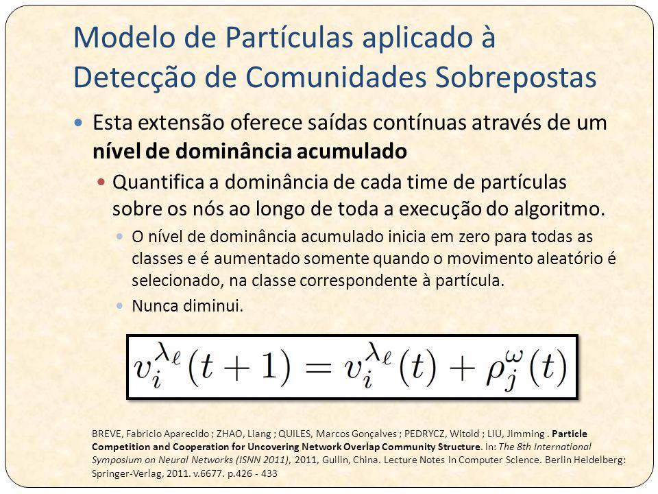 Modelo de Partículas aplicado à Detecção de Comunidades Sobrepostas