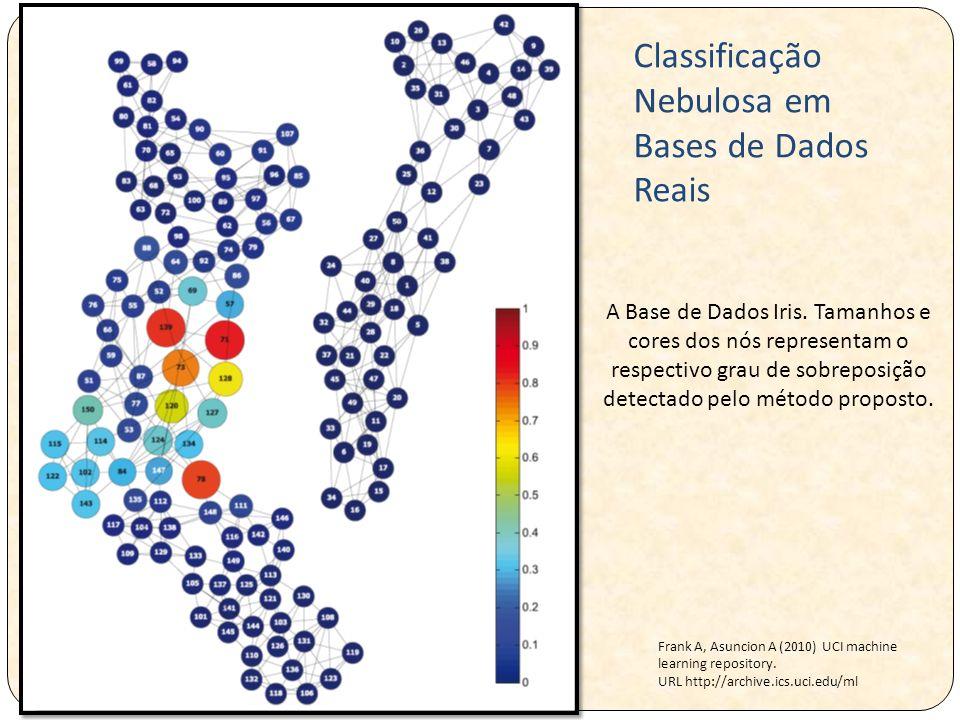Classificação Nebulosa em Bases de Dados Reais