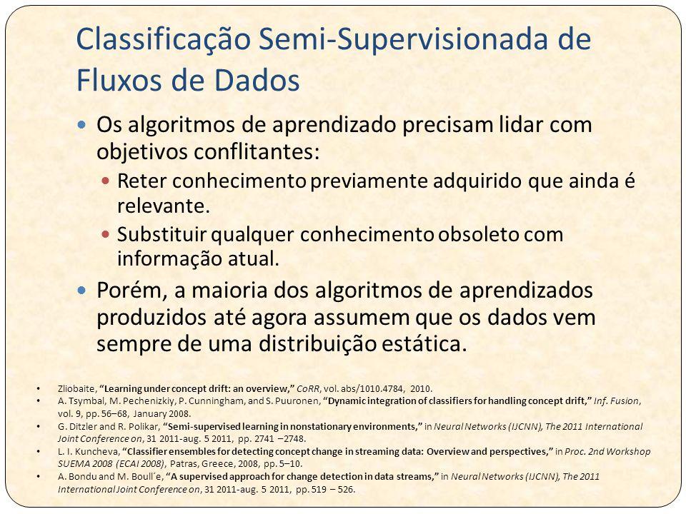 Classificação Semi-Supervisionada de Fluxos de Dados