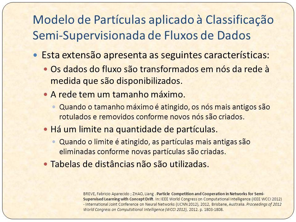 Modelo de Partículas aplicado à Classificação Semi-Supervisionada de Fluxos de Dados