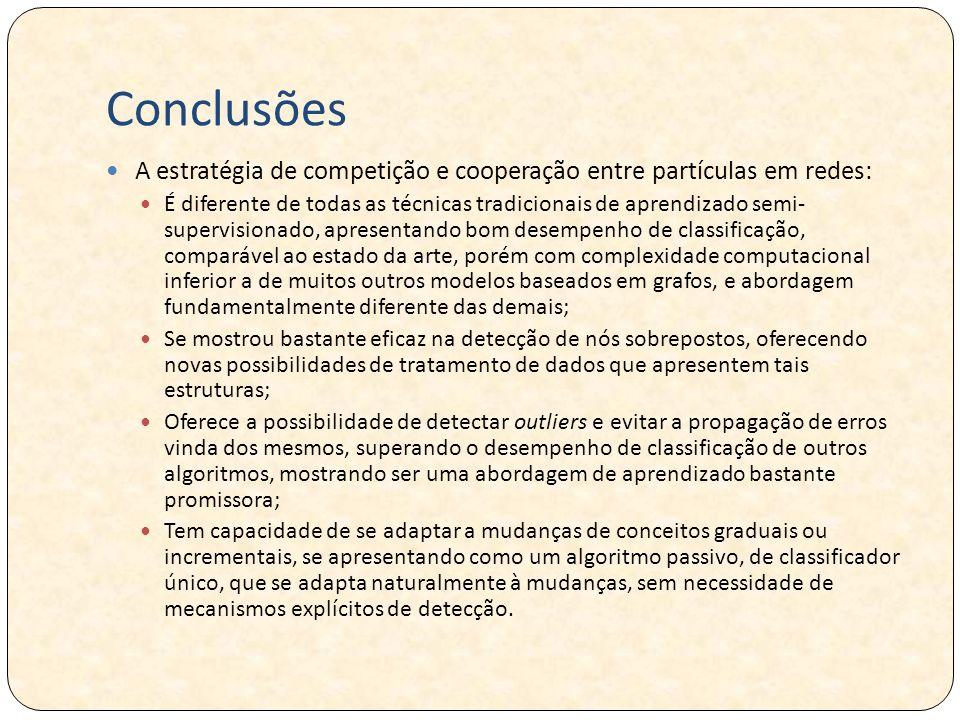 Conclusões A estratégia de competição e cooperação entre partículas em redes: