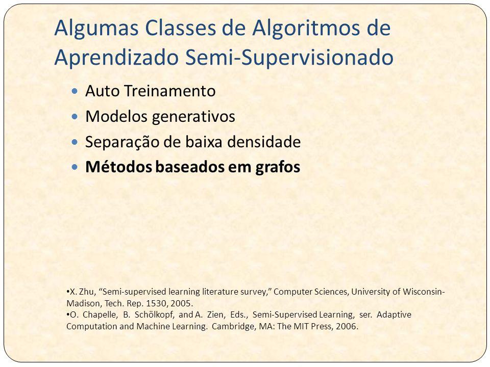 Algumas Classes de Algoritmos de Aprendizado Semi-Supervisionado