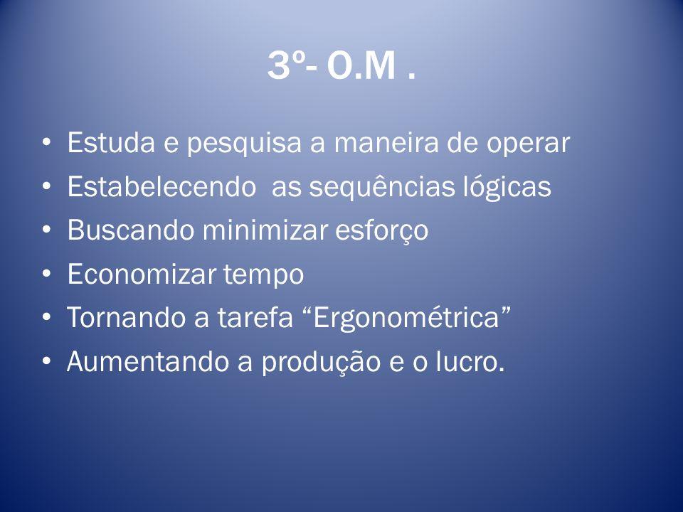 3º- O.M . Estuda e pesquisa a maneira de operar