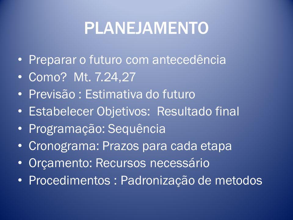 PLANEJAMENTO Preparar o futuro com antecedência Como Mt. 7.24,27