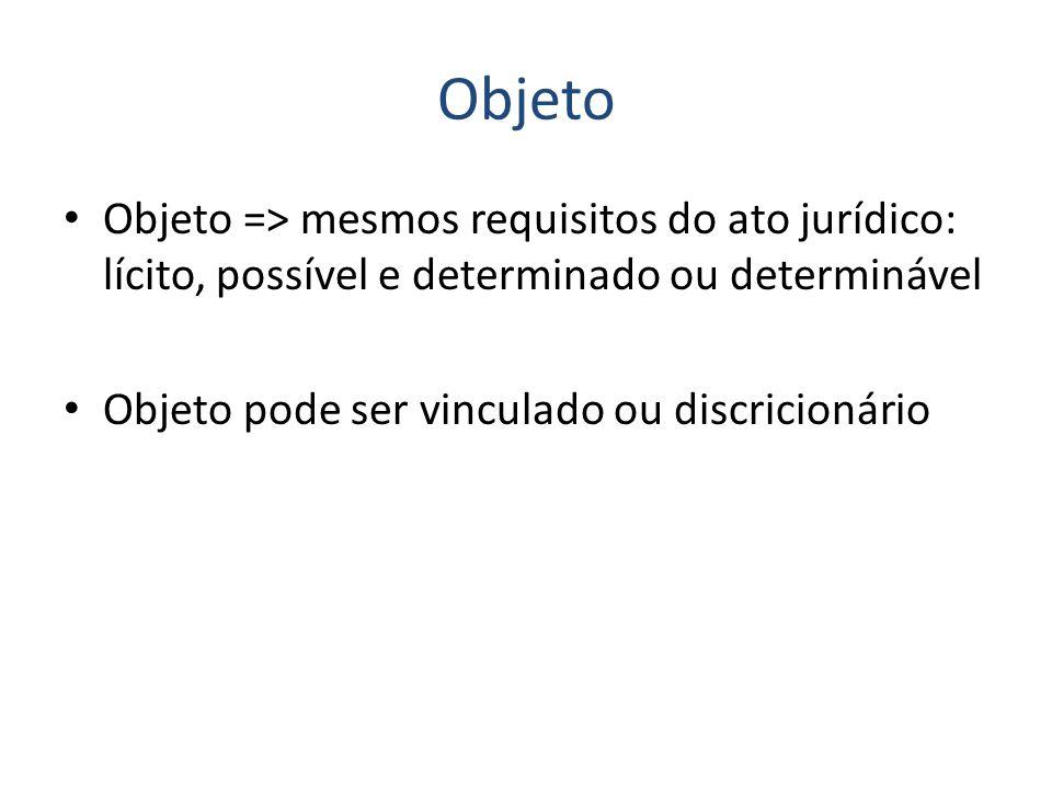 Objeto Objeto => mesmos requisitos do ato jurídico: lícito, possível e determinado ou determinável.