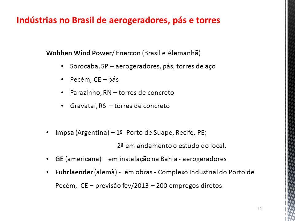 Indústrias no Brasil de aerogeradores, pás e torres