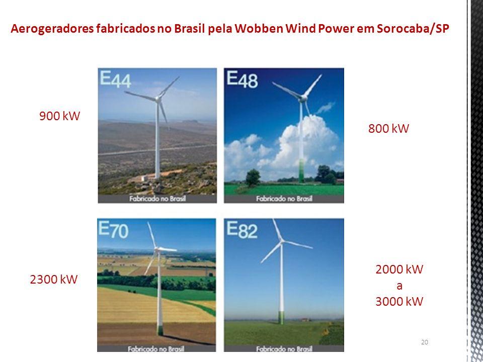Aerogeradores fabricados no Brasil pela Wobben Wind Power em Sorocaba/SP
