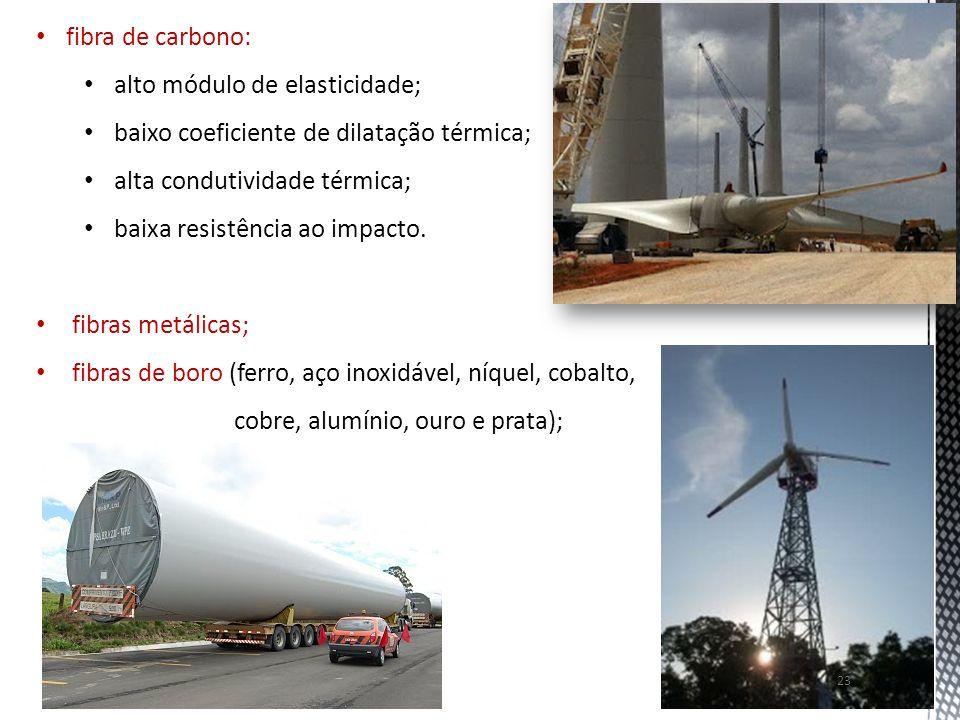 fibra de carbono: alto módulo de elasticidade; baixo coeficiente de dilatação térmica; alta condutividade térmica;