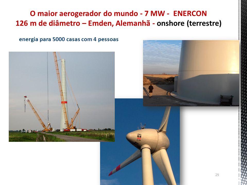 O maior aerogerador do mundo - 7 MW - ENERCON