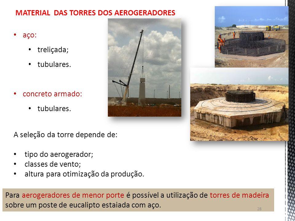 MATERIAL DAS TORRES DOS AEROGERADORES