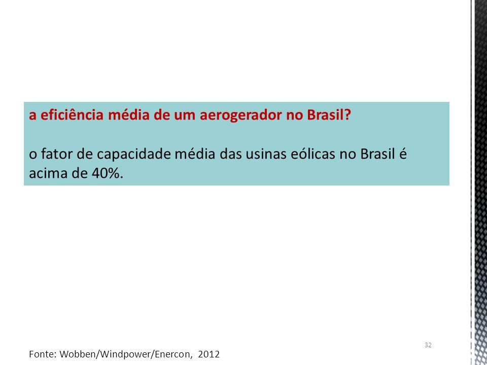a eficiência média de um aerogerador no Brasil