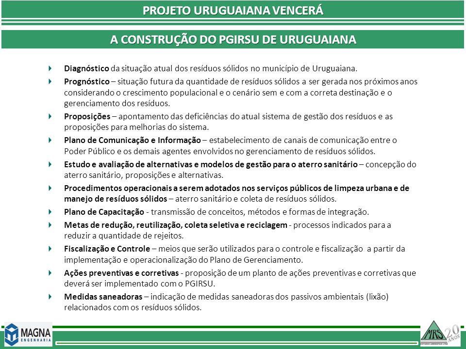 PROJETO URUGUAIANA VENCERÁ A construção do PGIRSU de URUGUAIANA