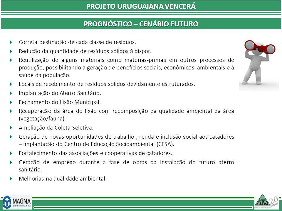 PROJETO URUGUAIANA VENCERÁ Prognóstico – CENÁRIO FUTURO