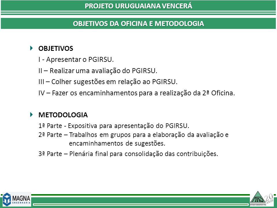 PROJETO URUGUAIANA VENCERÁ OBJETIVOS DA OFICINA E metodologia