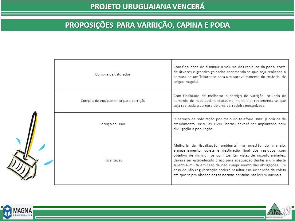 PROJETO URUGUAIANA VENCERÁ Proposições Para varrição, capina e poda
