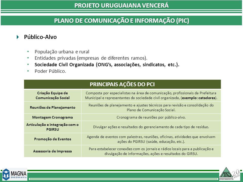 PROJETO URUGUAIANA VENCERÁ Plano de comunicação e informação (pic)