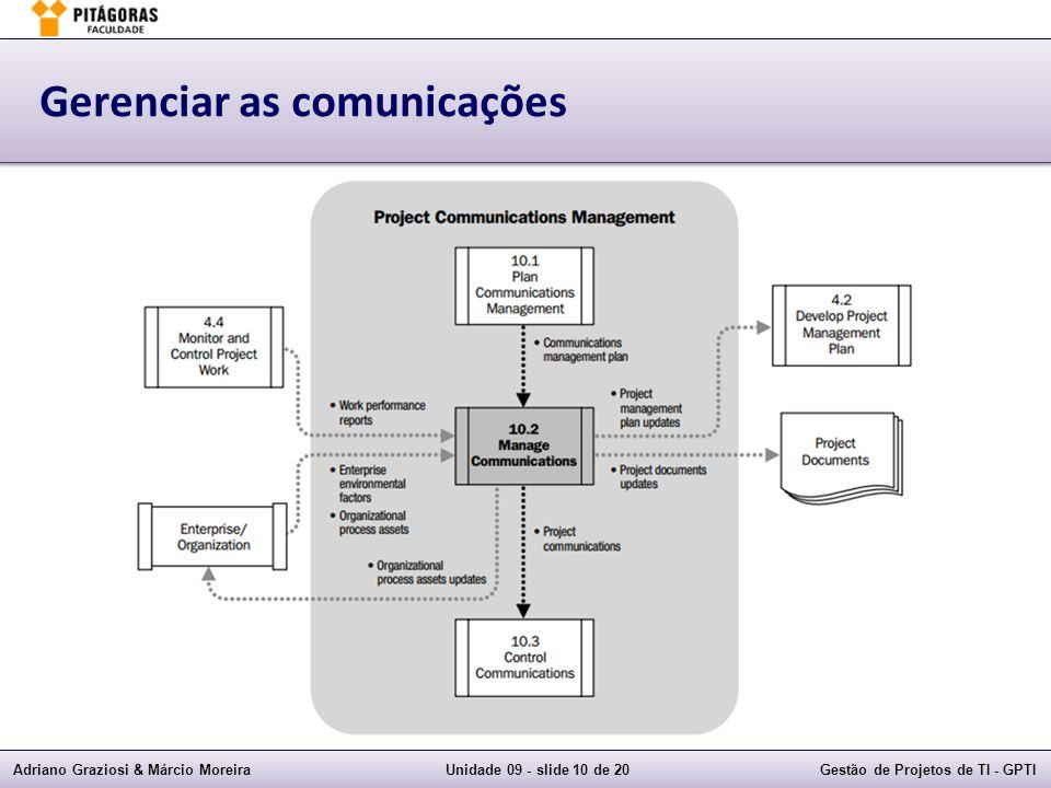 Gerenciar as comunicações