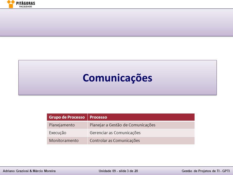 Comunicações Grupo de Processo Processo Planejamento