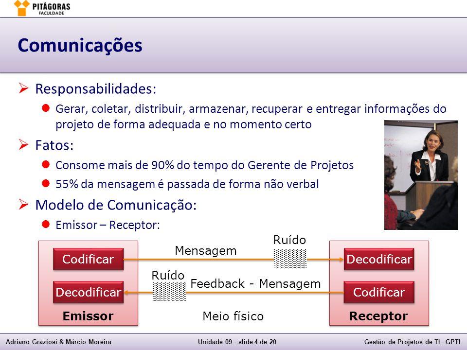 Comunicações Responsabilidades: Fatos: Modelo de Comunicação: