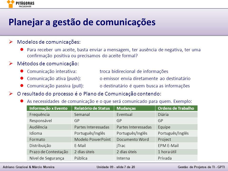 Planejar a gestão de comunicações