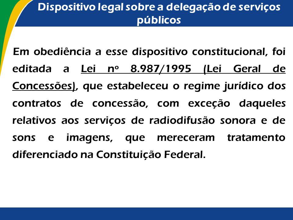 Dispositivo legal sobre a delegação de serviços públicos