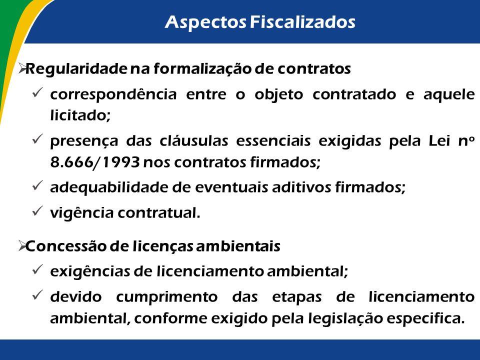 Aspectos Fiscalizados