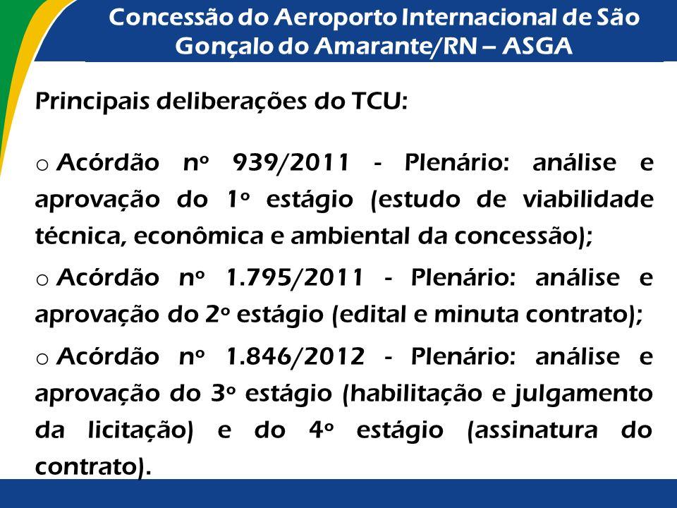 Principais deliberações do TCU: